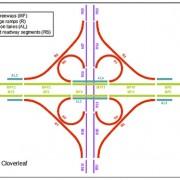 Conceptual Bridge2